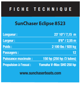 sunchaser-eclipse-8523-fiche-technique